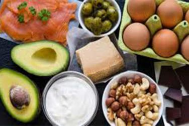 What Is Keto Diet!